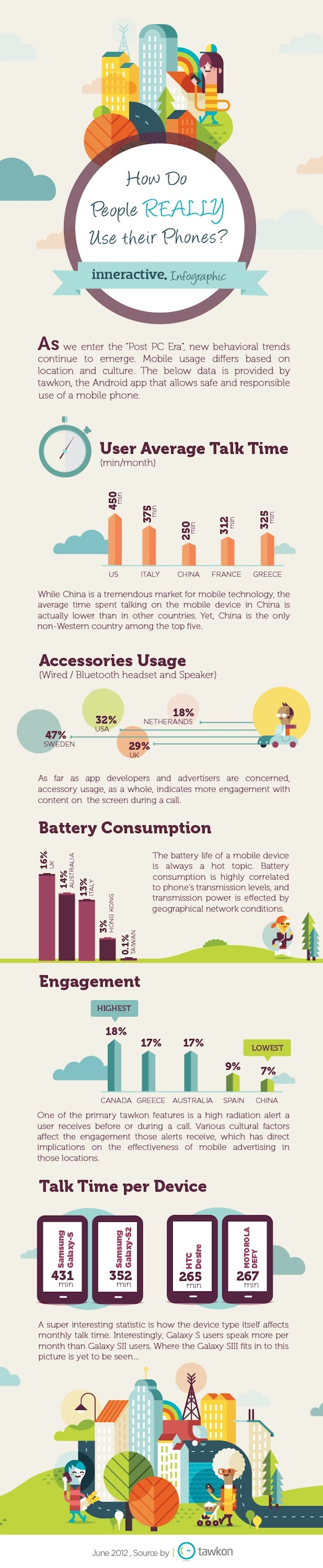 Android-Usage-Infographic