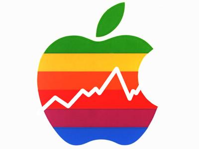 Apple's Biggest Bulls Looking for Trillion-Dollar Market Cap