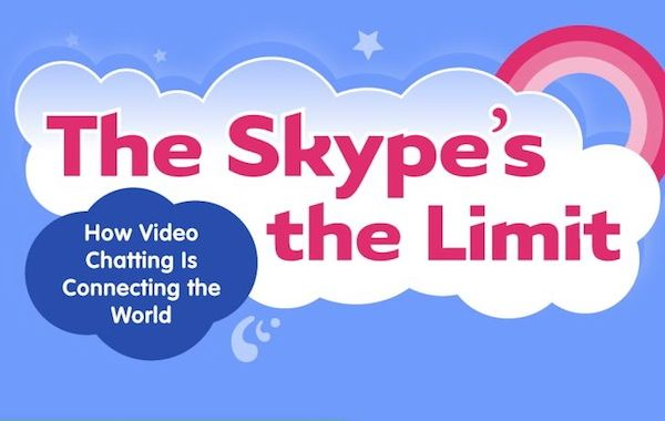The Skype's The Limit [Infographic]