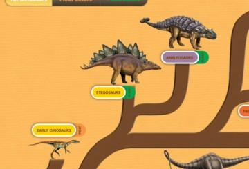 Ultimate Dinopedia iPad App