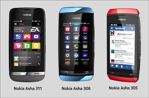 Top Five Asha Phones