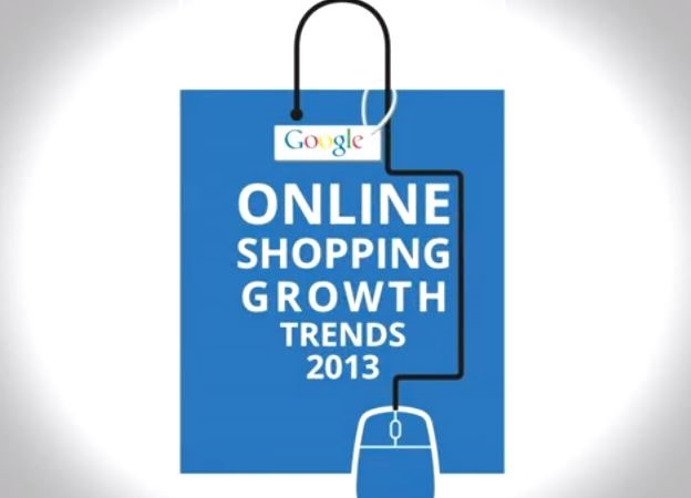 Growth of online shopping
