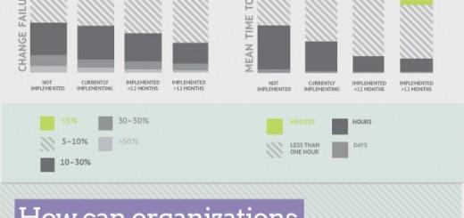 devops-infographc