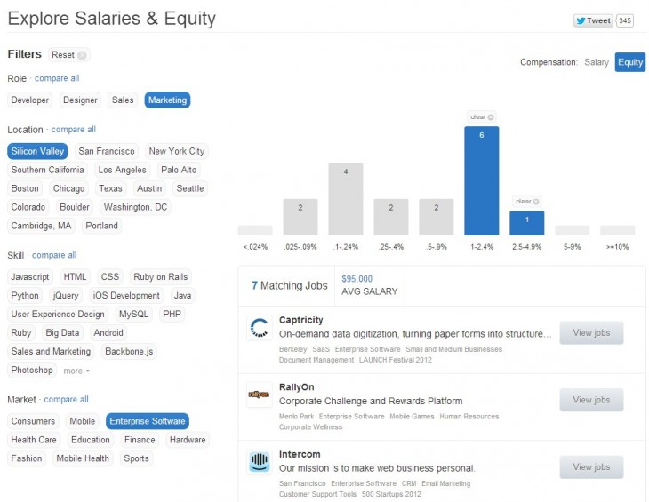 Use AngelList's 'Salaries & Equity' Tool To Find Tech Jobs and Compare Salaries
