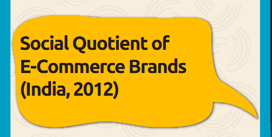 Report: How Are Indian Ecommerce Brands Performing Socially