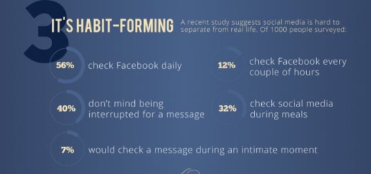 Influence-and-Social-Media-Infographic-685x2954