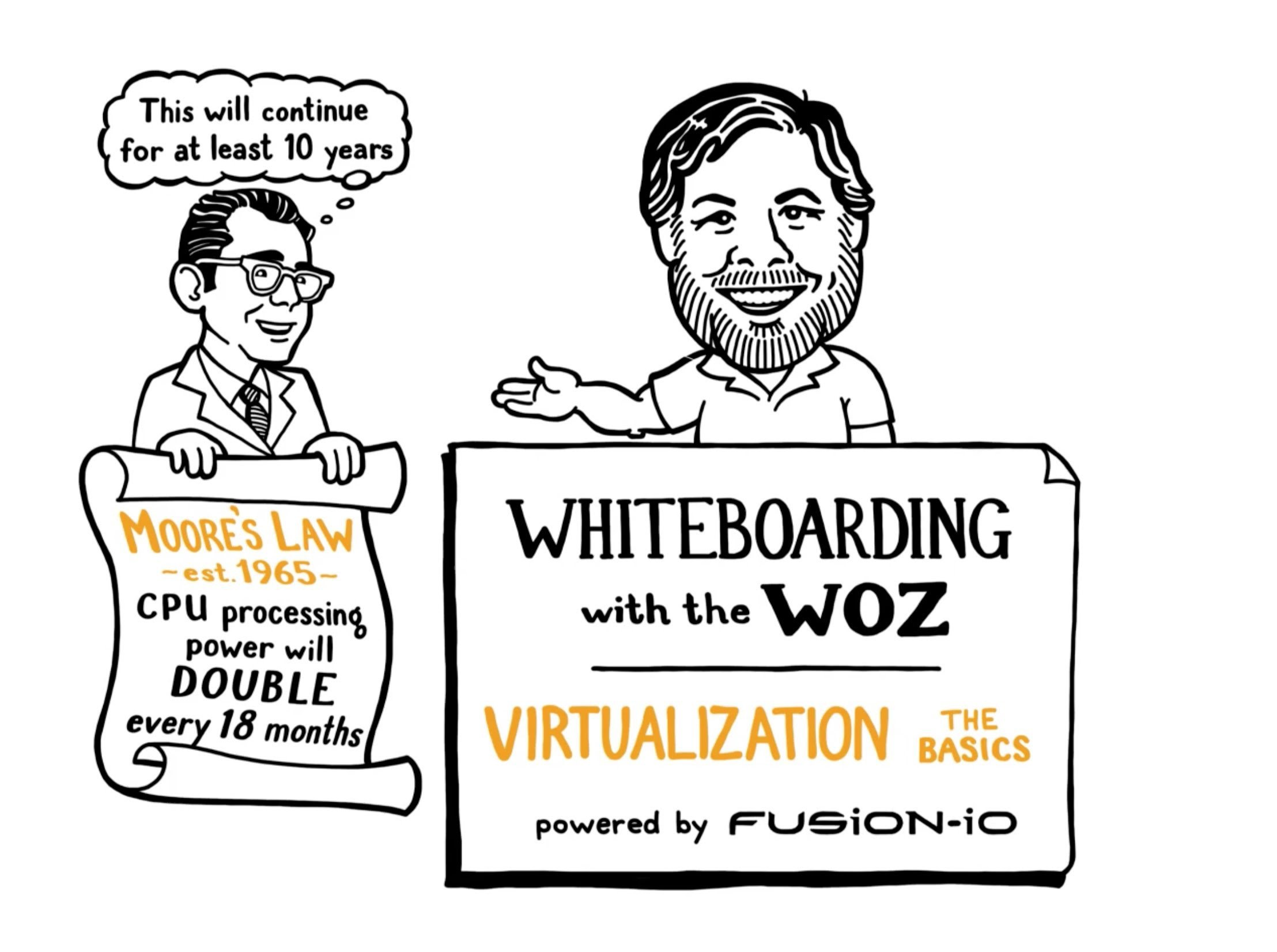 Virtualization With Steve Wozniak