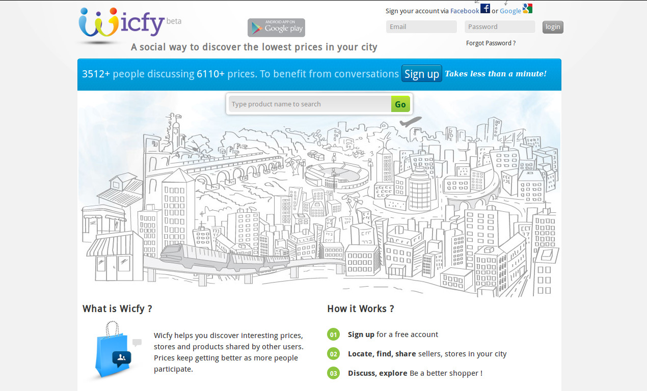 Wicfy from Pune raises Funding from Ecosystem Ventures, Adrian Morger & others