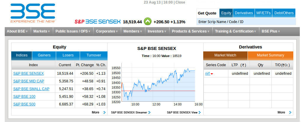 Bombay Stock Exchange Launched its own Mobile App