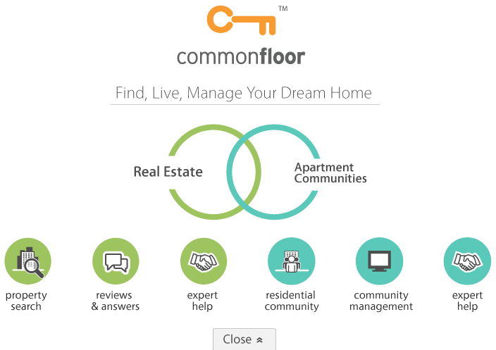 commonfloor CommonFloor.com raises Rs. 64 Crores in Series D funding from existing investors Tiger Global and Accel India