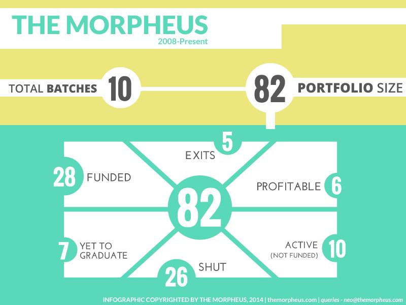 TheMorpheus
