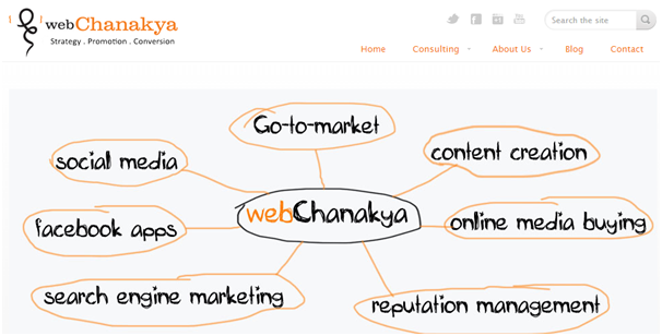 webchanakya Learning Entrepreneurial Lessons from Chanakya of Web : Mitul Dadhania