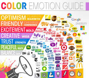 Color Emotion Guide22 300x262 The Psychology of Colors : What colors to use in your startup website design and why