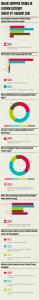Fashion Category Trends Infographic 39x300 Fashion Category Trends Infographic