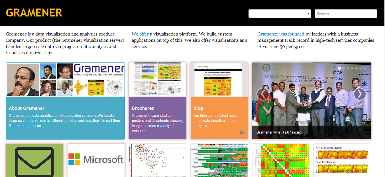 Hyderabad based Gramener provides inclusive BigData Visualizations for Actionable Insights