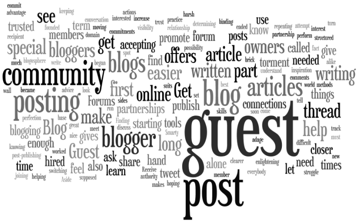 Know The Importance Of Guests Blog Posts