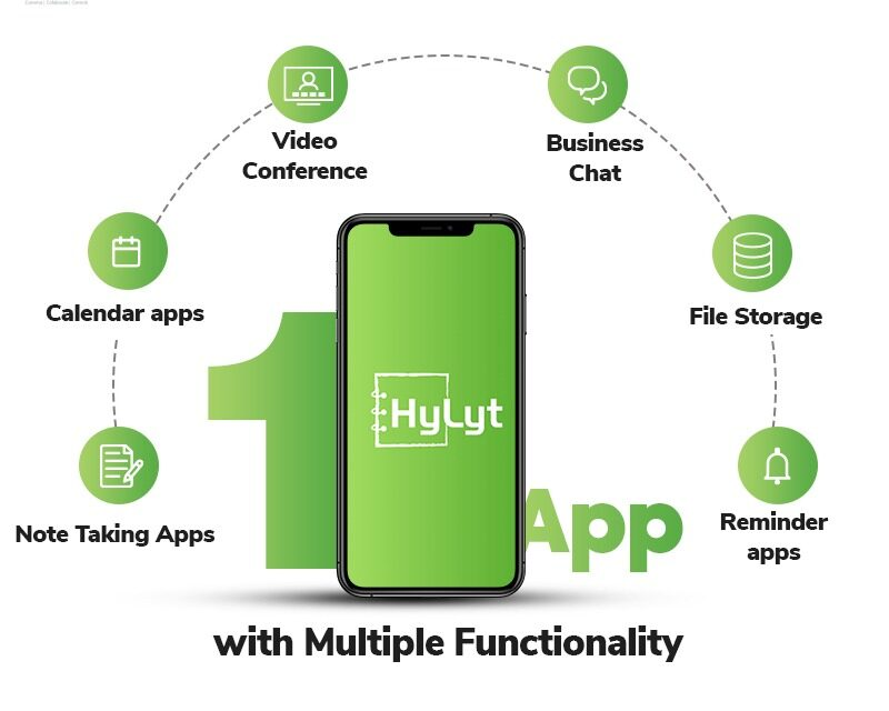 {App Launch: HyLyt} A Remote Work Collaboration Tool with Fingertip Access to All Information at One Place